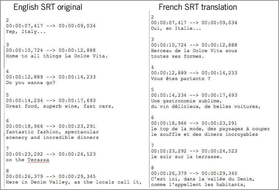 SRT-example