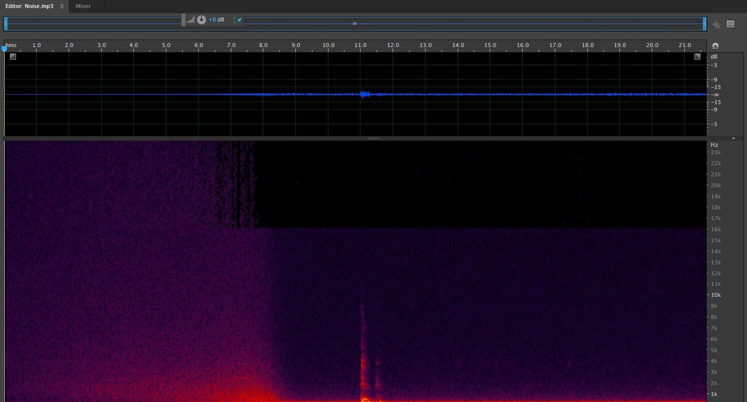 Background-Noise