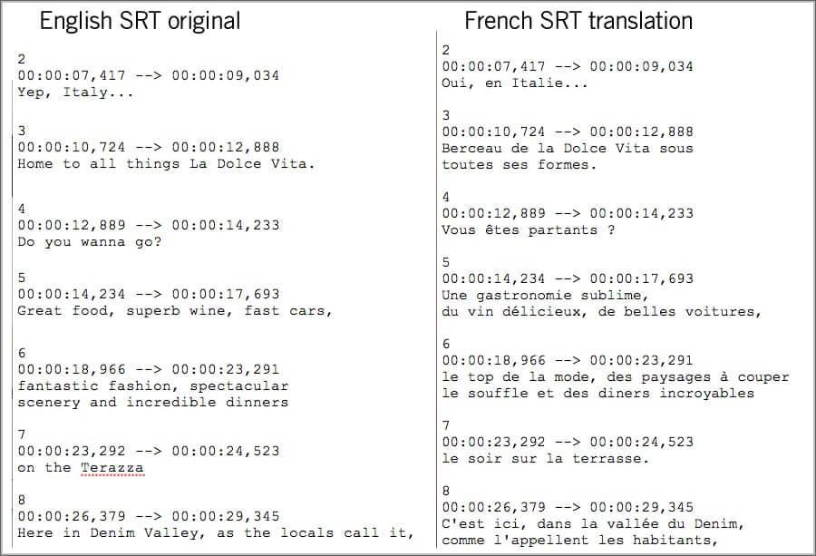 SRT translation